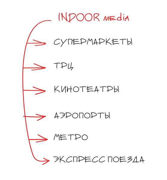 knopki1
